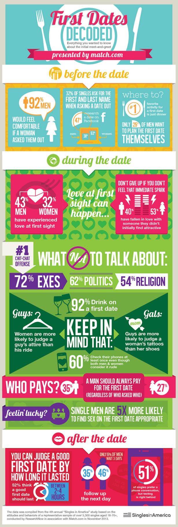 SIA_2014_Infographic